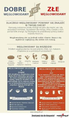 Węglowodany proste VS węglowodany złożone Healthy Food To Lose Weight, Healthy Tips, Healthy Eating, Good Foods To Eat, Fat Burning Foods, Food Facts, Low Carb Diet, Diet Tips, No Cook Meals