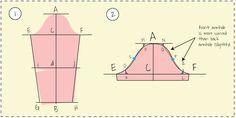 Great tutorials on pattern drafting