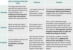 Inspector Goole Point//Evidence//Analysis Source: BBC BiteSize English Literature//An Inspector Calls//Characters An Inspector Calls Quotes, An Inspector Calls Revision, English Gcse Revision, Gcse English Literature, Revision Notes, Study Notes, Bbc, Key Quotes, School S