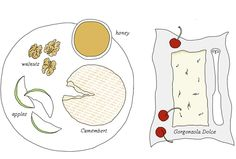 cheeses for summer picnic - illustrated by Johanna Kindvall