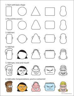A cartoon face tutorial to encourage creative thinking. Free PDF tutorial. #artprojectsforkids #cartoondrawing #cartoonfaces