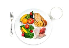 Know Your Serving Sizes | Very good to know. Dr. Oz and his 10 lb Challenge.