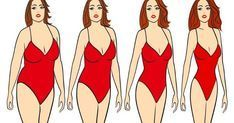 7 Tips on how to lose weight quickly. Herbal Cure, Herbal Remedies, Natural Remedies, National Health Insurance, How To Stop Coughing, Juvenile Arthritis, Lose Weight, Weight Loss, Healthy Drinks