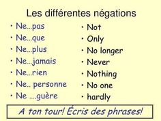 French Language Basics, French Basics, French Language Lessons, French Language Learning, French Lessons, Useful French Phrases, Basic French Words, How To Speak French, Learn French