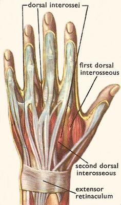 how to avoid wrist injury piano