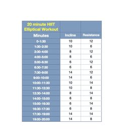 20 minute HIIT Elliptical Workout