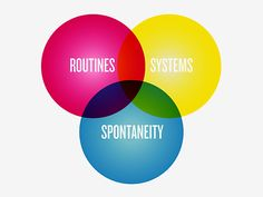 RSS Creativity: Routines, Systems, Spontaneity :: Tips :: The 99 Percent