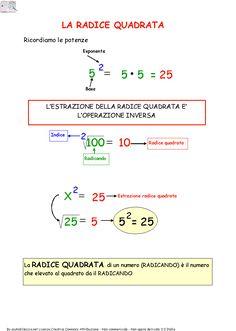La radice quadrata Study Methods, Study Tips, Math Tutor, Eyeshadow Looks, Algebra, Problem Solving, Professor, Things To Think About, Teacher