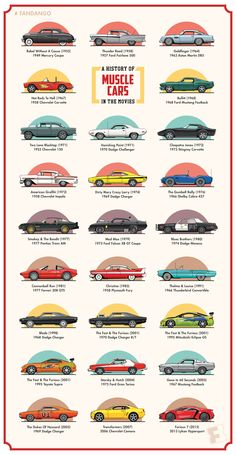 """From """"Thunder Road"""" to """"Furious 7"""" check out the History of Muscle Cars in the movies."""