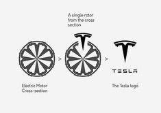 Tesla Electric Motor, Electric Cars, Dubai Islands, Tesla Logo, Tesla Motors, Compass Tattoo, Elon Musk, Awesome