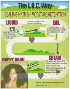 How to knee your natural or locd hair moisturized, I tell my clients this all the time