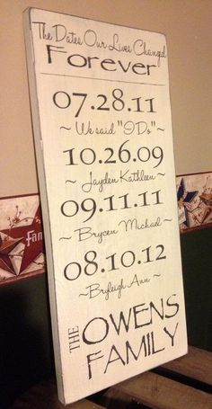 10x24 personalized important dates sign by CreativeMemoriesbysh