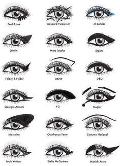 eye liner chart