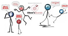 Stay Connected with us through our various social media platforms to be updated about our latest product and service offerings, for inquiries, or to learn about events and more about the Obee's Brands itself