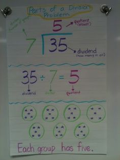 Division Anchor Chart