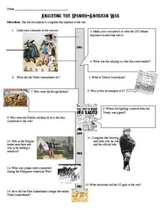 This Spanish American War Document Analysis Timeline is an incredible way to integrate CCSS strategies, cooperative learning, primary source analysis, and sequencing in your class! Students are provided a set of pictures, newspaper excepts, and other primary sources and must perform various tasks and match them to a timeline. Great for your US History class!
