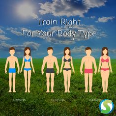 What is your body type? Here are some indicators, training tips, & supplement options depending on which training protocol is right for you! Check it out
