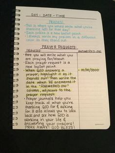 How to Write in Your Prayer Journal  (Original image source unknown.)