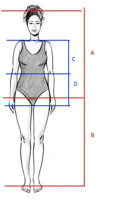 Your vertical body proportions are another important piece in the art of dressing well.
