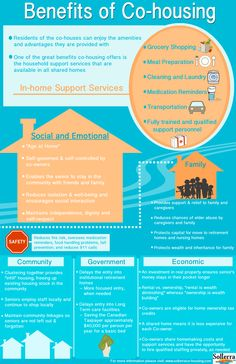 co-housing benefits infographic