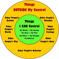 Coping skills & understanding what is within your control.