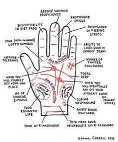 Lectura de manos, estilo Generación Y via microsiervos
