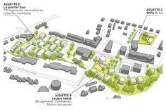 ETUDE URBAINE GUMENEN - Jacques Boucheton Architecte JBA Nantes