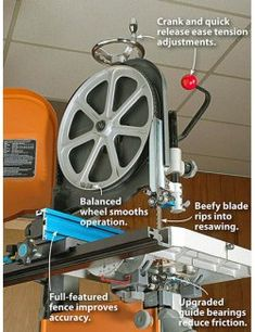 Amp up your bandsaw | Page 5 | WOOD Magazine