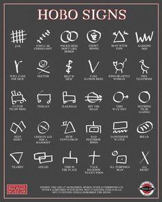 Darling Make Alphabet Friendship Bracelets Ideas. Wonderful Make Alphabet Friendship Bracelets Ideas. Alphabet Code, Alphabet Symbols, Survival Tips, Survival Skills, Survival Supplies, Urban Survival, Survival Quotes, Wilderness Survival, Camping Survival
