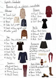 Basics of a Classic Wardrobe Wardrobe Essentials Fashion basics Capsule wardrobe One suitcase Preppy classic autumn winter style