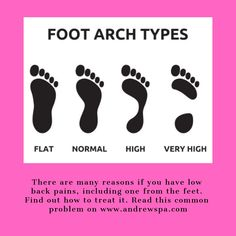 Did you know that one of the common low back pains comes from flat feet. Read the full article of this problem that assists most of us on www.andrewspa.com Back Stretches For Pain, Flat Feet, Low Back Pain, Stretching, Did You Know, Stretching Exercises, Sprain