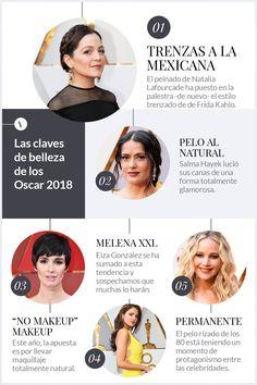 Las claves de belleza de la alfombra roja #Makeup #NoMakeupMakeup #SalmaHayek #NataliaLafourcade #PazVega #EizaGonzalez #JenniferLawrence #Canas #PeloLargo #Permanente #Trenzas #Oscars #Oscars2018 #BeautyLook