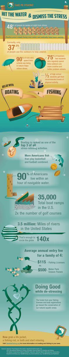 Take Me Fishing Infographic
