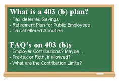 What is a 403b plan? A 403b plan is a retirement savings plan, sponsored by a tax-exempt organization or public school, that offers significant tax benefits while helping you plan for the future. You contribute to the plan via payroll deduction, which can make it easier for you to save for retirement. One important feature of a 403(b) plan is your ability to make pretax contributions to the plan. Learn more about 403(b)s at www.stopbeingsold.com.