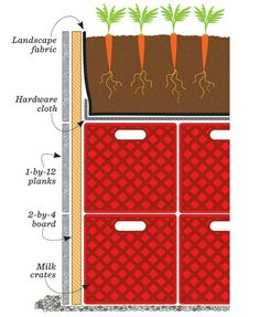 How To Make Elevated Raised Garden Beds High Mighty Raised Beds www. Raised Bed Garden Design, Small Backyard Design, Building A Raised Garden, Vertical Vegetable Gardens, Vegetable Garden Design, Vegetable Gardening, Gardening Hacks, Raised Bed Frame, Raised Beds