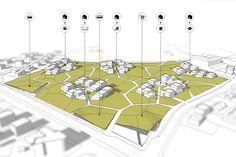 tissue housing development in gdynia