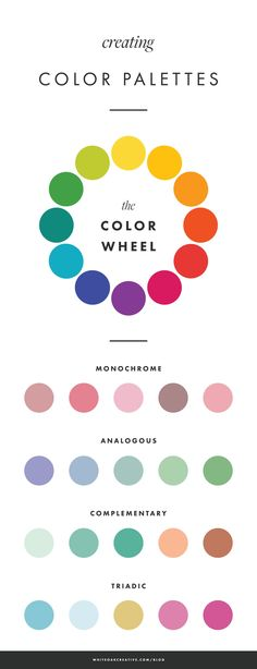 How to select the correct color palette for your brand More Pins Like This At FOSTERGINGER @ Pinterest ㊙️㊗️