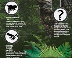 """""""Indominus Rex Genes 3/3"""