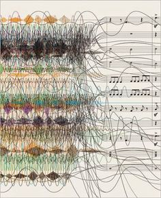 #music #vibration #print #inspiration #collectionvibrations