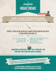 Infográfico fala sobre o Analista de Mídias Sociais #diadopublicitário