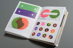 This book is published on the occasion of an exhibition of work by Dutch designer Karel Martens at the Royal Academy of Arts in The Hague. Besides offering a closer look at his free work, it also covers his approach to the teaching of graphic design. C