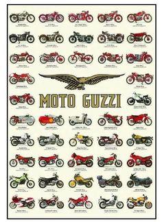 Moto Guzzi motor lijn, legendarische dwars geplaatste luchtgekoelde V-Twins.