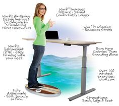 Anti Fatigue Mats for Office Standing Desks | Wurf Boards