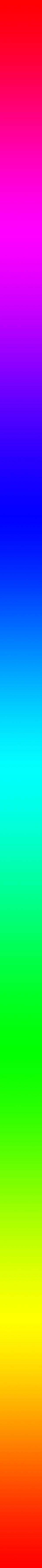 ColorStripe