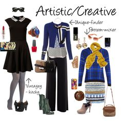 Artistic/Creative, by Professionality