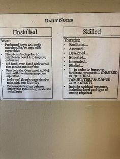 Occupational Therapy Assistant, Occupational Therapy Activities, Physical Therapy School, Hand Therapy, Speech Language Pathology, Speech And Language, Brain Book, Acute Care, Pediatric Ot
