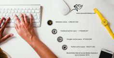 #worldwideweb #www #digitalmarketing #onlinemarketing #searchengineoptimization #seo #socialmedia