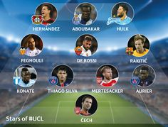 UEFA Champions League team of the week - Matchday 3