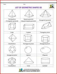 √ Worksheets Write the 3 D Shapes Name . 3 Worksheets Write the 3 D Shapes Name . Shape Figures to Print for Personal Anchor Charts Geometric Shapes Names, 3d Shapes Names, Geometric Solids, Shape Names, Geometric Art, Geometric Designs, Types Of Shapes, Art Types, Geometry Formulas
