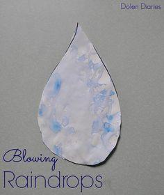 Blowing Raindrops